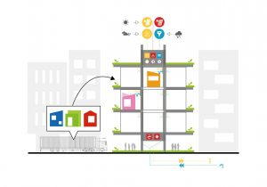future project hub-ita architecture